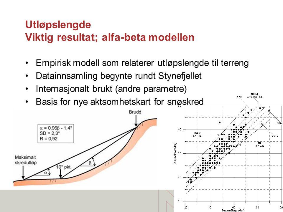 Utløpslengde Viktig resultat; alfa-beta modellen •Empirisk modell som relaterer utløpslengde til terreng •Datainnsamling begynte rundt Stynefjellet •I