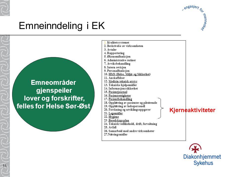 11 Emneinndeling i EK 1. Kvalitetssystemet 2. Beskrivelse av virksomheten 3. Avtaler 4. Rapportering 5. Ø konomifunksjon 6. Administrative rutiner 7.