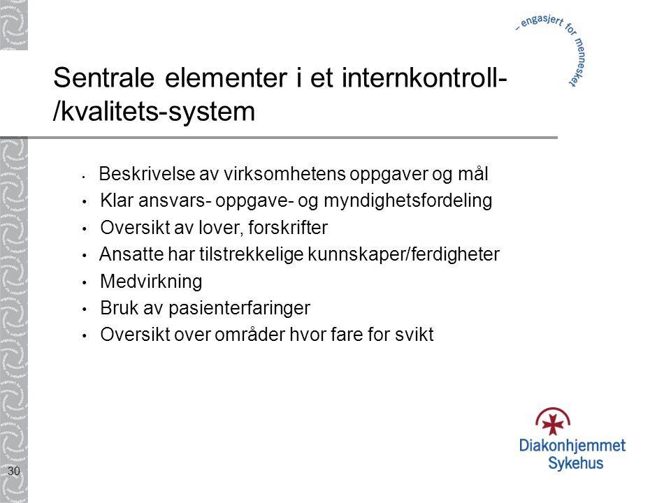 30 Sentrale elementer i et internkontroll- /kvalitets-system • Beskrivelse av virksomhetens oppgaver og mål • Klar ansvars- oppgave- og myndighetsford