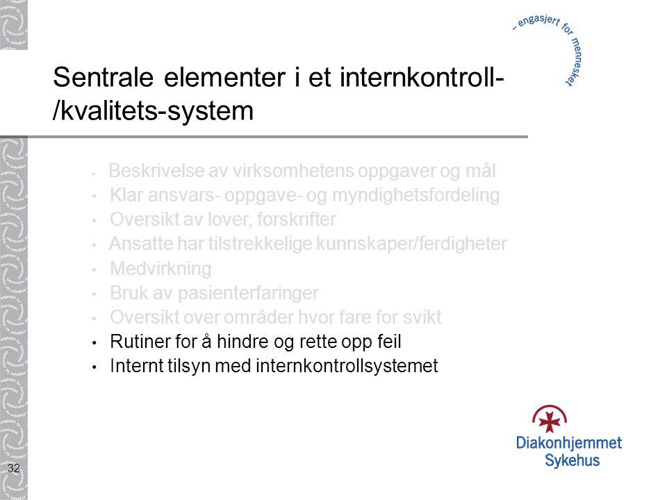 32 Sentrale elementer i et internkontroll- /kvalitets-system • Beskrivelse av virksomhetens oppgaver og mål • Klar ansvars- oppgave- og myndighetsford