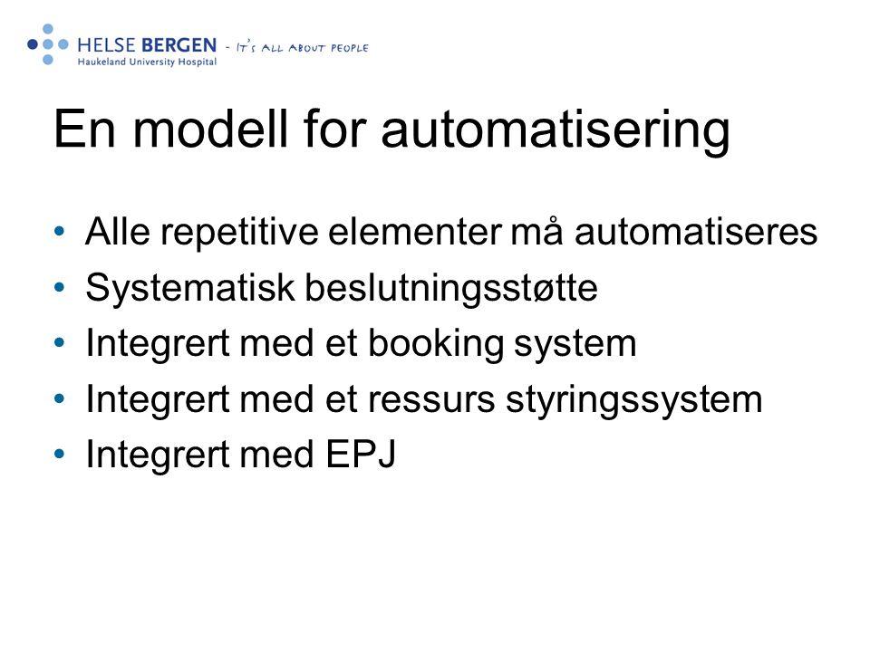 En modell for automatisering •Alle repetitive elementer må automatiseres •Systematisk beslutningsstøtte •Integrert med et booking system •Integrert me