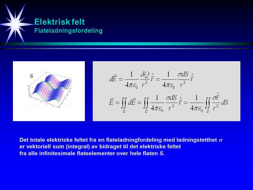 Elektrisk felt Flateladningsfordeling Det totale elektriske feltet fra en flateladningfordeling med ladningstetthet  er vektoriell sum (integral) av