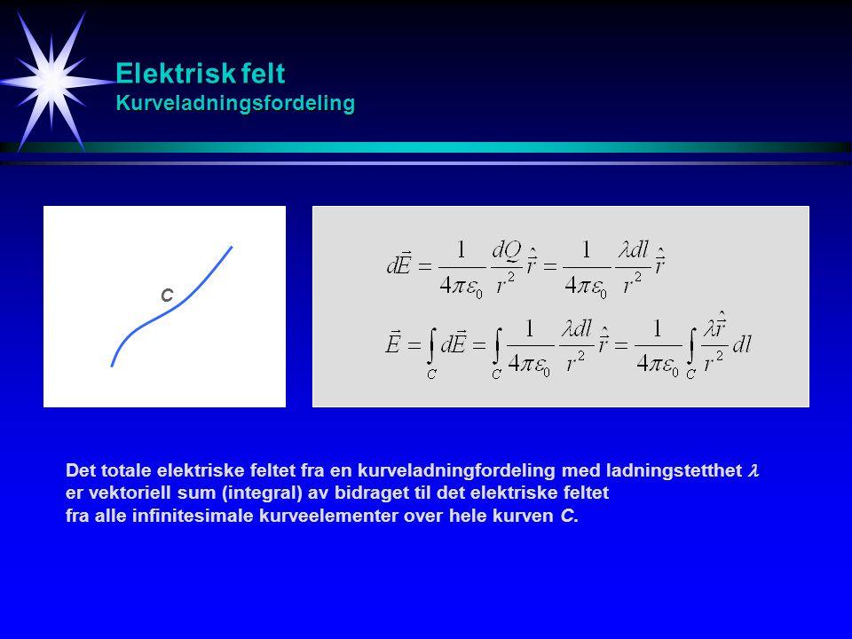 Elektrisk felt Kurveladningsfordeling Det totale elektriske feltet fra en kurveladningfordeling med ladningstetthet  er vektoriell sum (integral) av