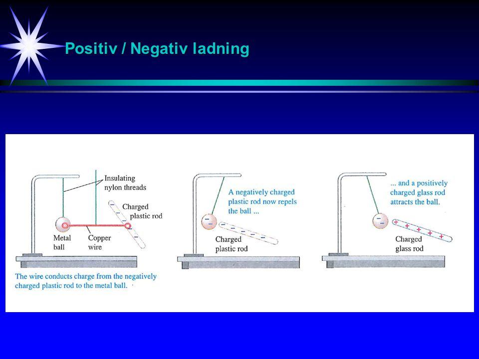 Positiv / Negativ ladning