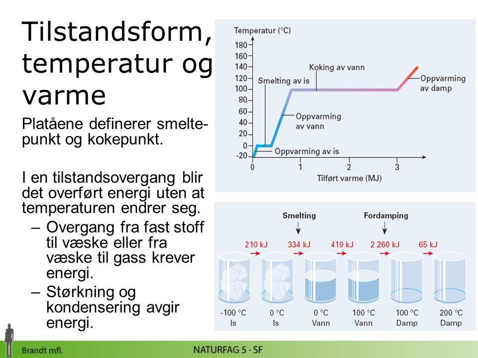 Tilstandsform, temperatur og varme Platåene definerer smelte- punkt og kokepunkt. I en tilstandsovergang blir det overført energi uten at temperaturen
