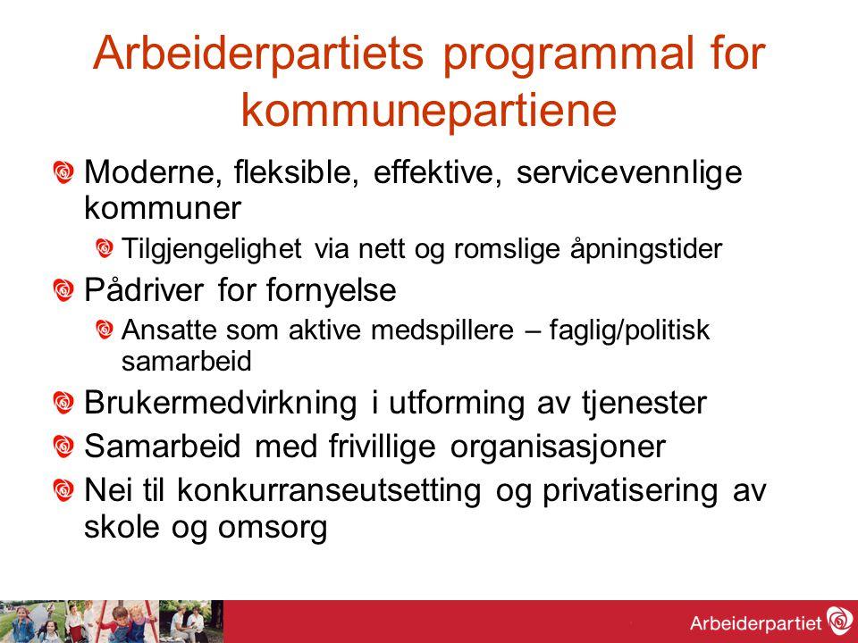 Arbeiderpartiets programmal for kommunepartiene Moderne, fleksible, effektive, servicevennlige kommuner Tilgjengelighet via nett og romslige åpningsti