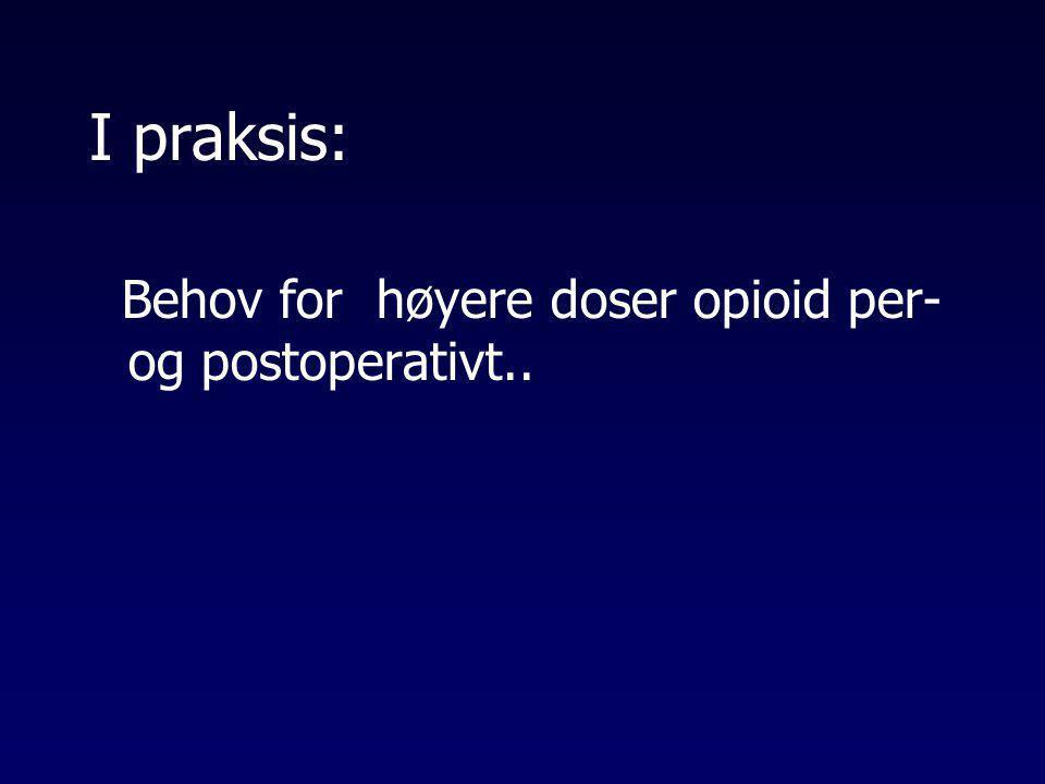 I praksis: Behov for høyere doser opioid per- og postoperativt..