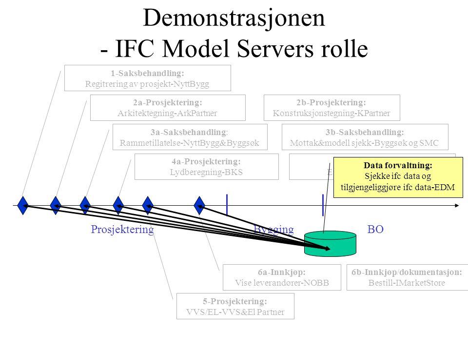 NetBusiness System – iMarket Store: -bestillingsliste fra prosjekt Vi ser her bestillingslisten fra demo prosjektet.