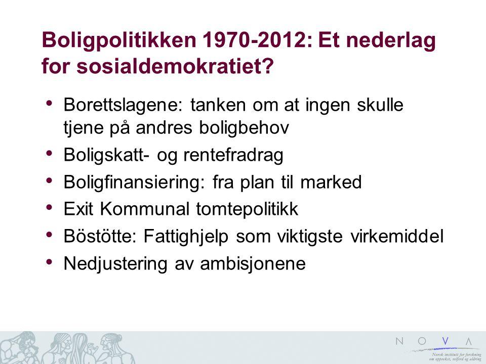 Boligpolitikken 1970-2012: Et nederlag for sosialdemokratiet.