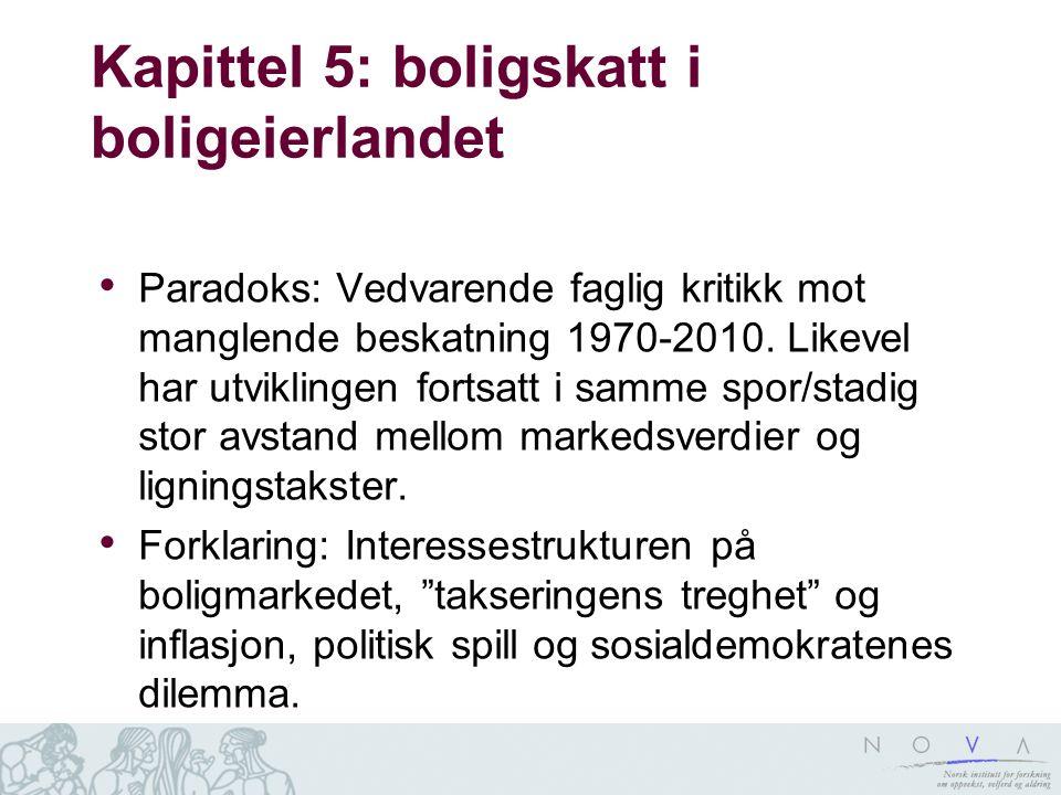 Kapittel 5: boligskatt i boligeierlandet • Paradoks: Vedvarende faglig kritikk mot manglende beskatning 1970-2010.