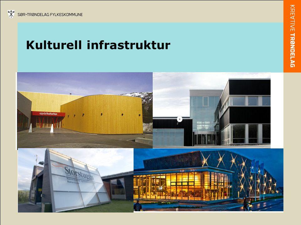 Kulturell infrastruktur