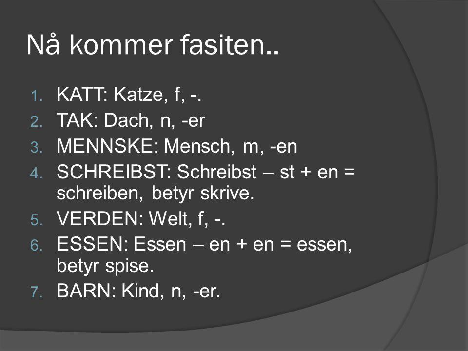 Nå kommer fasiten.. 1. KATT: Katze, f, -. 2. TAK: Dach, n, -er 3. MENNSKE: Mensch, m, -en 4. SCHREIBST: Schreibst – st + en = schreiben, betyr skrive.