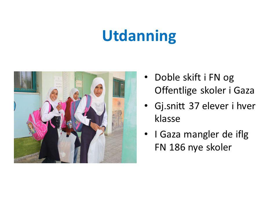 Utdanning • Doble skift i FN og Offentlige skoler i Gaza • Gj.snitt 37 elever i hver klasse • I Gaza mangler de iflg FN 186 nye skoler