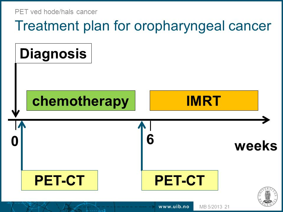 Treatment plan for oropharyngeal cancer MB 5/2013 PET ved hode/hals cancer 21 Diagnosis chemotherapyIMRT weeks 0 6 PET-CT