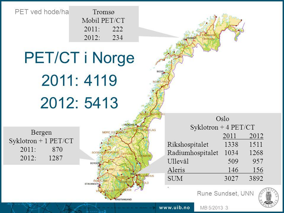 PET/CT i Norge 2011: 4119 2012: 5413 Bergen Syklotron + 1 PET/CT 2011: 870 2012:1287 Oslo Syklotron + 4 PET/CT 2011 2012 Rikshospitalet 1338 1511 Radi