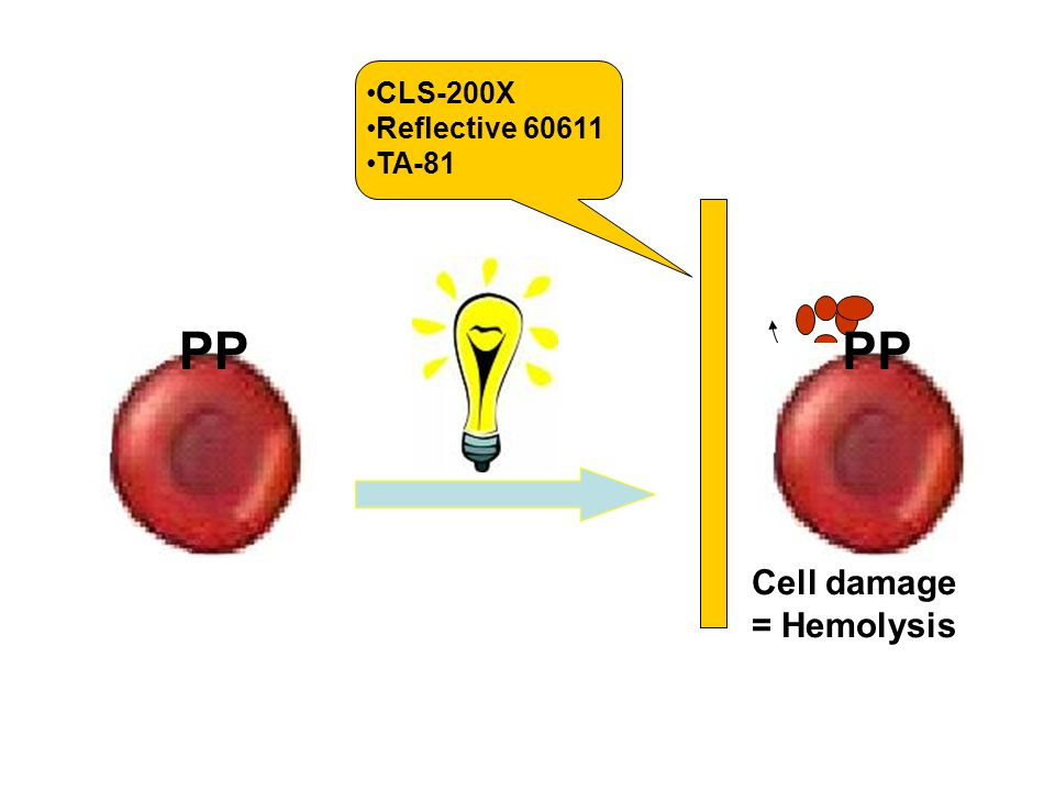 PP •CLS-200X •Reflective 60611 •TA-81 Hb Cell damage = Hemolysis PP