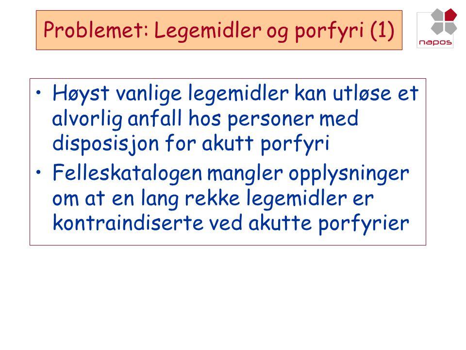Problemet: Legemidler og porfyri (1) •Høyst vanlige legemidler kan utløse et alvorlig anfall hos personer med disposisjon for akutt porfyri •Felleskat
