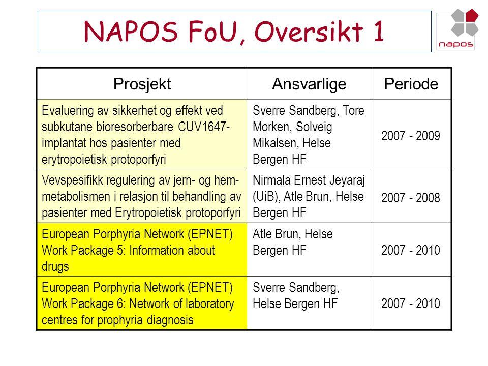 NAPOS FoU, Oversikt 1 ProsjektAnsvarligePeriode Evaluering av sikkerhet og effekt ved subkutane bioresorberbare CUV1647- implantat hos pasienter med e