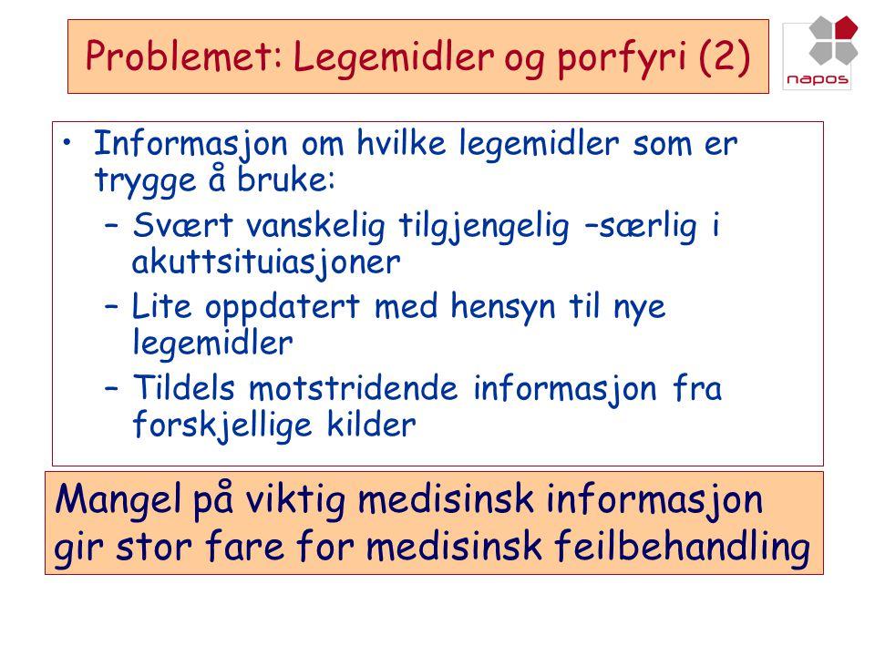 Problemet: Legemidler og porfyri (2) •Informasjon om hvilke legemidler som er trygge å bruke: –Svært vanskelig tilgjengelig –særlig i akuttsituiasjone