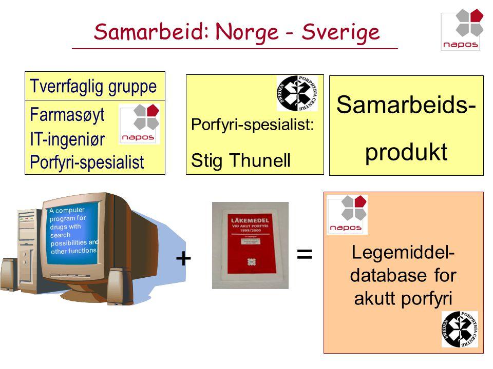 Samarbeid: Norge - Sverige A c o m p u t e r p r o g r a m f o r d r u g s w i t h s e a r c h p o s s i b i l i t i e s a n d o t h e r f u n c t i o