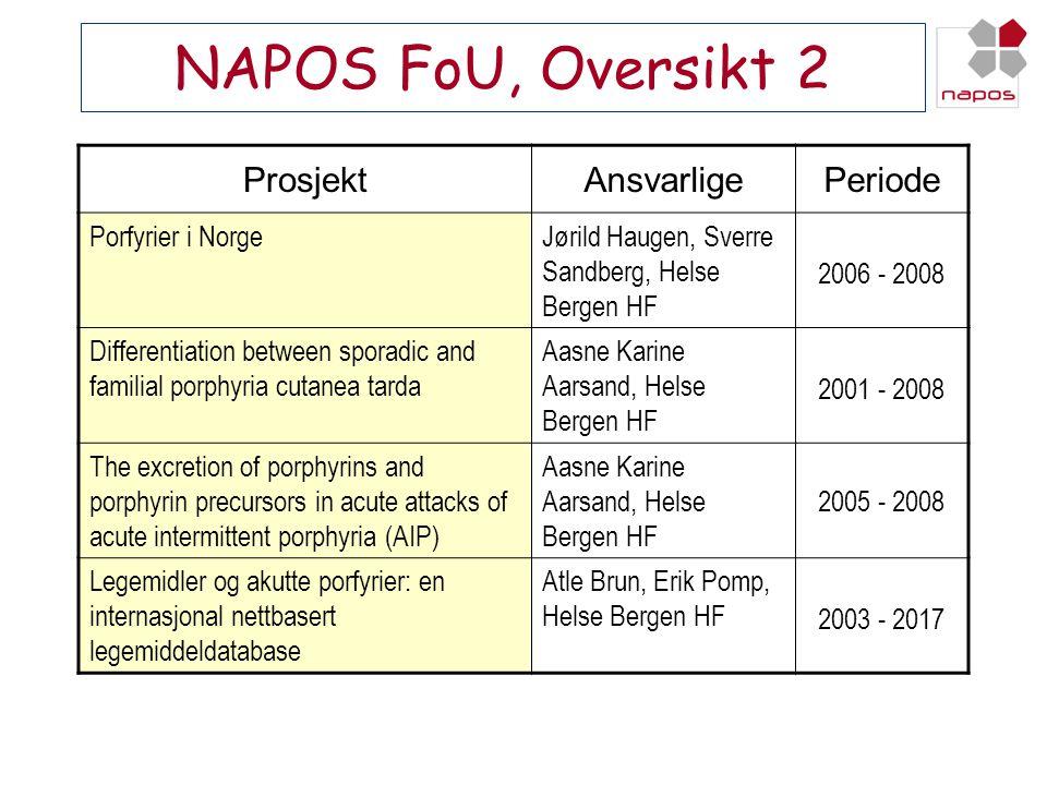 NAPOS FoU, Oversikt 2 ProsjektAnsvarligePeriode Porfyrier i NorgeJørild Haugen, Sverre Sandberg, Helse Bergen HF 2006 - 2008 Differentiation between s