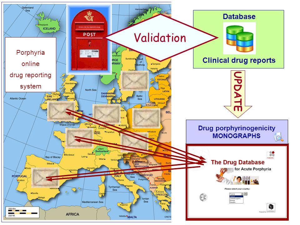 Porphyria online drug reporting system Database Clinical drug reports Validation UPDATE Drug porphyrinogenicity MONOGRAPHS