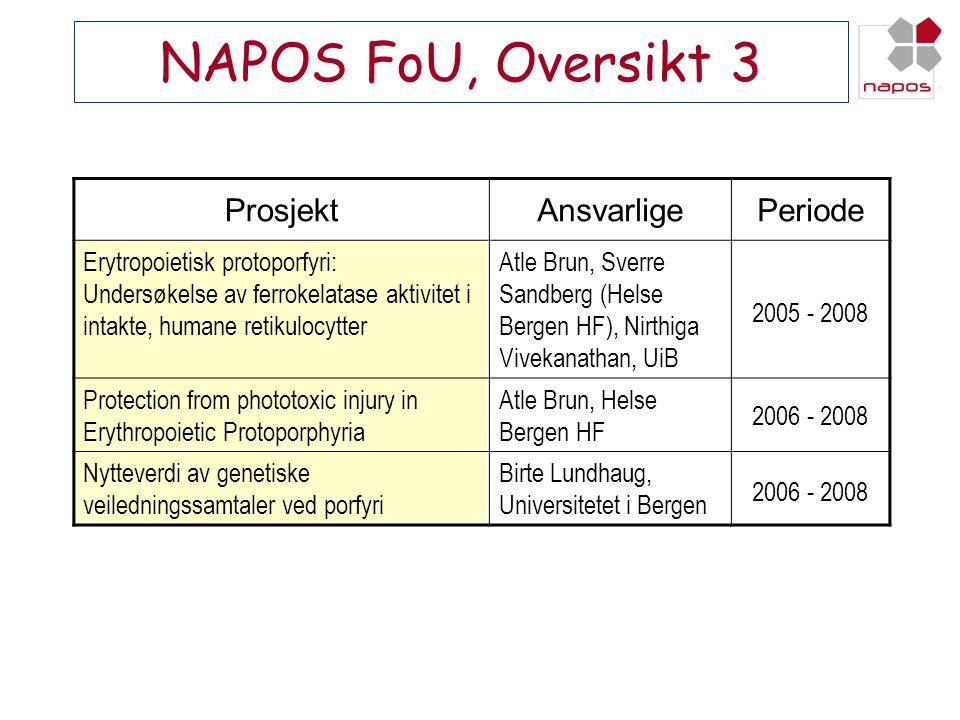 NAPOS FoU, Oversikt 3 ProsjektAnsvarligePeriode Erytropoietisk protoporfyri: Undersøkelse av ferrokelatase aktivitet i intakte, humane retikulocytter