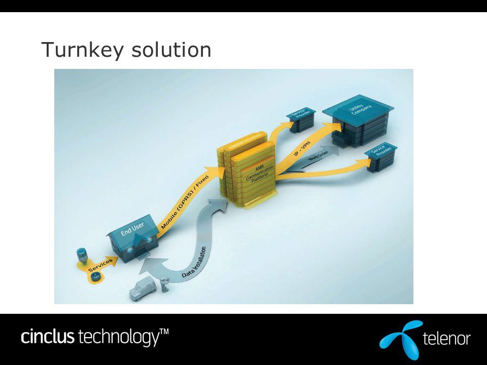 Turnkey solution
