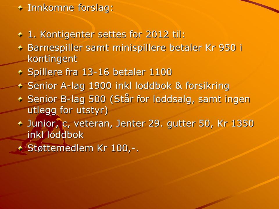 Innkomne forslag: 1. Kontigenter settes for 2012 til: Barnespiller samt minispillere betaler Kr 950 i kontingent Spillere fra 13-16 betaler 1100 Senio