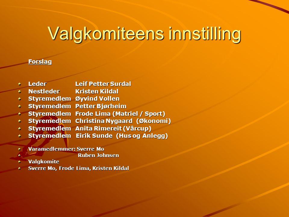 Valgkomiteens innstilling Forslag Leder Leif Petter Surdal NestlederKristen Kildal Styremedlem Øyvind Vollen Styremedlem Petter Bjørheim StyremedlemFr