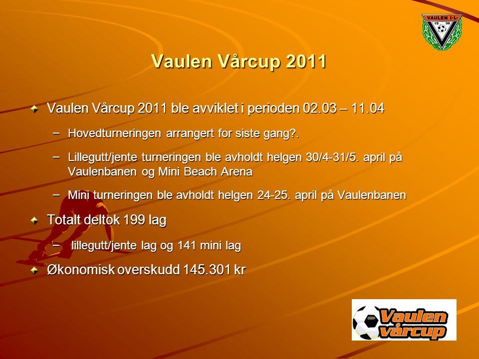 Vaulen Vårcup 2011 ble avviklet i perioden 02.03 – 11.04 – Hovedturneringen arrangert for siste gang?. – Lillegutt/jente turneringen ble avholdt helge