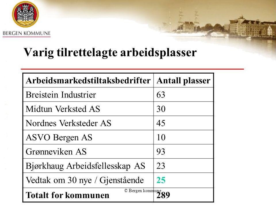 © Bergen kommune Varig tilrettelagte arbeidsplasser ArbeidsmarkedstiltaksbedrifterAntall plasser Breistein Industrier63 Midtun Verksted AS30 Nordnes V
