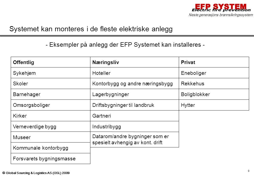 10 EFP Systemet har gjennomgått en rekke tester av ulike aktører •NEMKO har foretatt sikkerhetstest og EMC test av systemet som helhet, og godkjent produktet (N-merke og CB-merke) •Det militære EMC laboratoriet i Praha har gjennomført tester for toleranse for elektromagnetisk støy (EMC) •ICAS AS har enhetstestet alle komponenter og testet systemet som helhet i sitt laboratorium i Praha •TESO har foretatt omfattende tester for å definere optimal sensitivitet for detektorene •IF Sikkerhetssenter har installert systemet og benytter det daglig i testing og kurssammenheng •Pilotinstallasjoner hos bl.a.