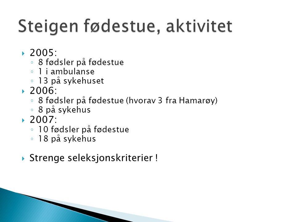  2005: ◦ 8 fødsler på fødestue ◦ 1 i ambulanse ◦ 13 på sykehuset  2006: ◦ 8 fødsler på fødestue (hvorav 3 fra Hamarøy) ◦ 8 på sykehus  2007: ◦ 10 f