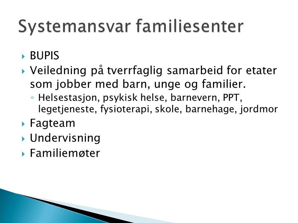  BUPIS  Veiledning på tverrfaglig samarbeid for etater som jobber med barn, unge og familier. ◦ Helsestasjon, psykisk helse, barnevern, PPT, legetje