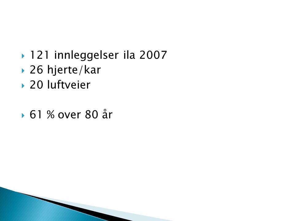  121 innleggelser ila 2007  26 hjerte/kar  20 luftveier  61 % over 80 år