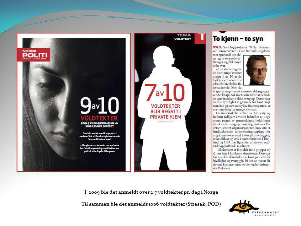 I 2009 ble det anmeldt over 2,7 voldtekter pr. dag i Norge Til sammen ble det anmeldt 1006 voldtekter (Strasak, POD)