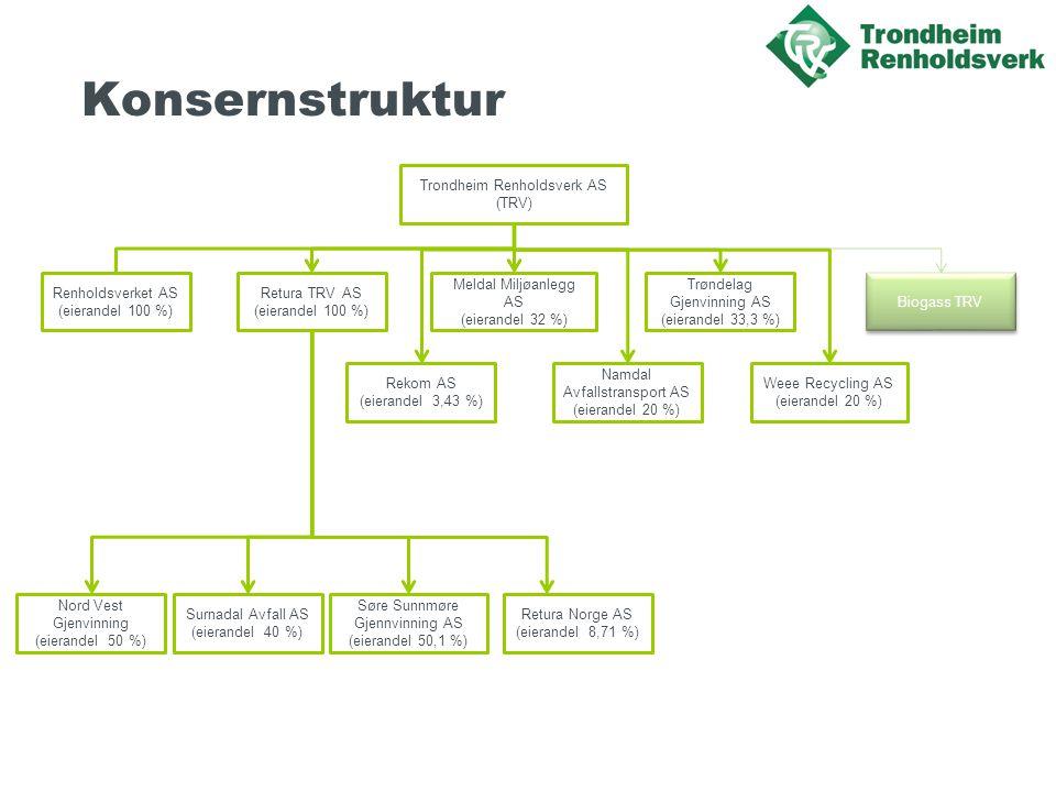 Resultat og omsetning for TRV Resultat før skatt2005200620072008Budsjett Tall i hele tusen kr.