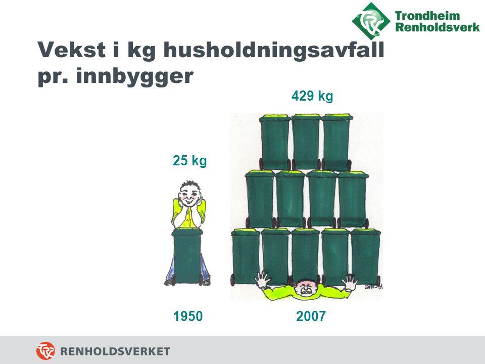 Vekst i kg husholdningsavfall pr. innbygger 25 kg 19502007 429 kg