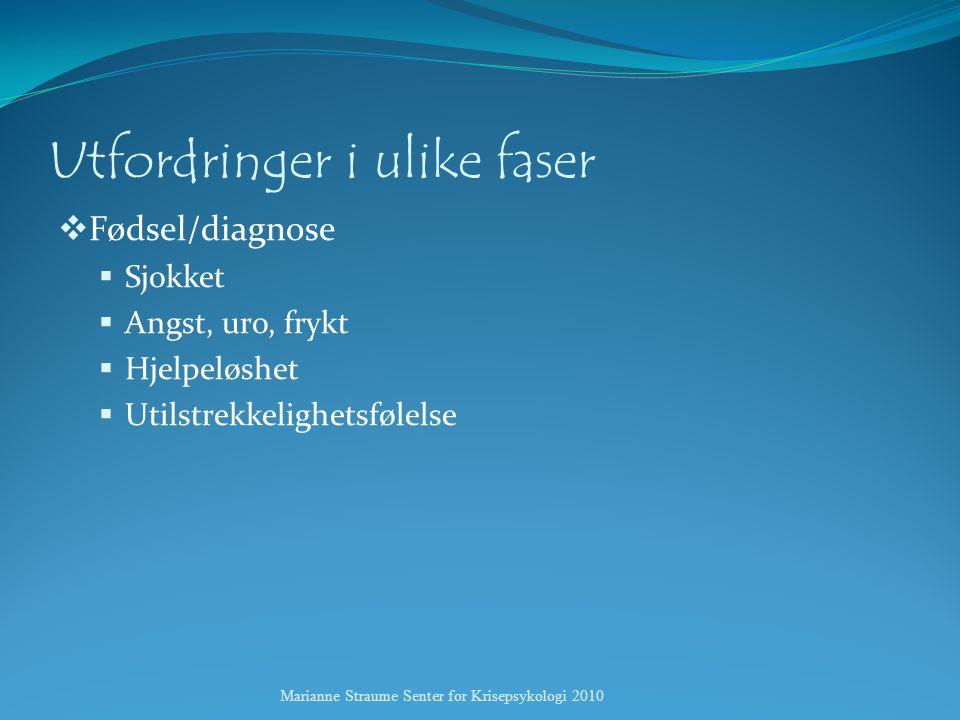 Utfordringer i ulike faser  Fødsel/diagnose  Sjokket  Angst, uro, frykt  Hjelpeløshet  Utilstrekkelighetsfølelse Marianne Straume Senter for Kris