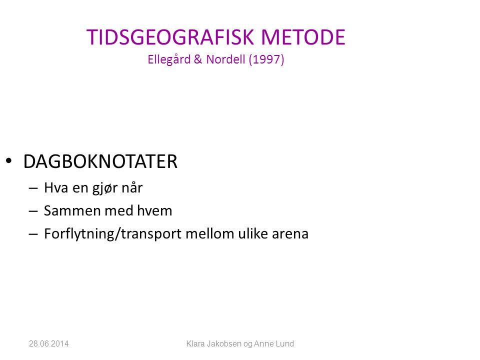 28.06.2014Klara Jakobsen og Anne Lund TIDSGEOGRAFISK METODE Ellegård & Nordell (1997) • DAGBOKNOTATER – Hva en gjør når – Sammen med hvem – Forflytnin