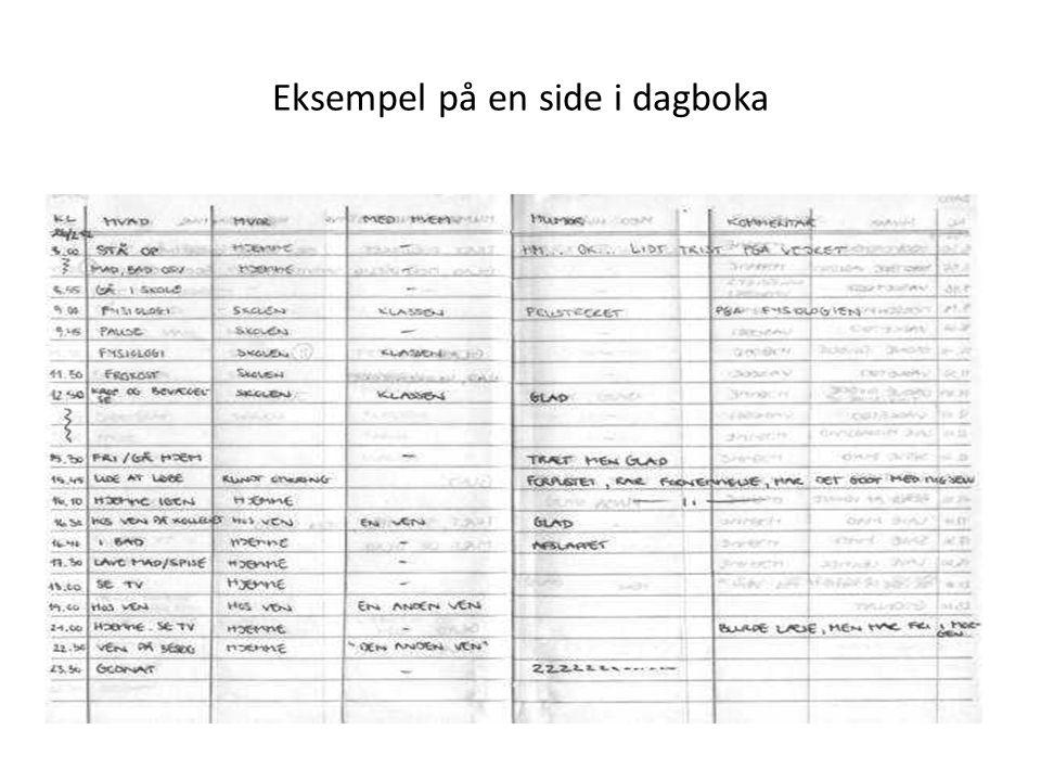 Eksempel på en side i dagboka