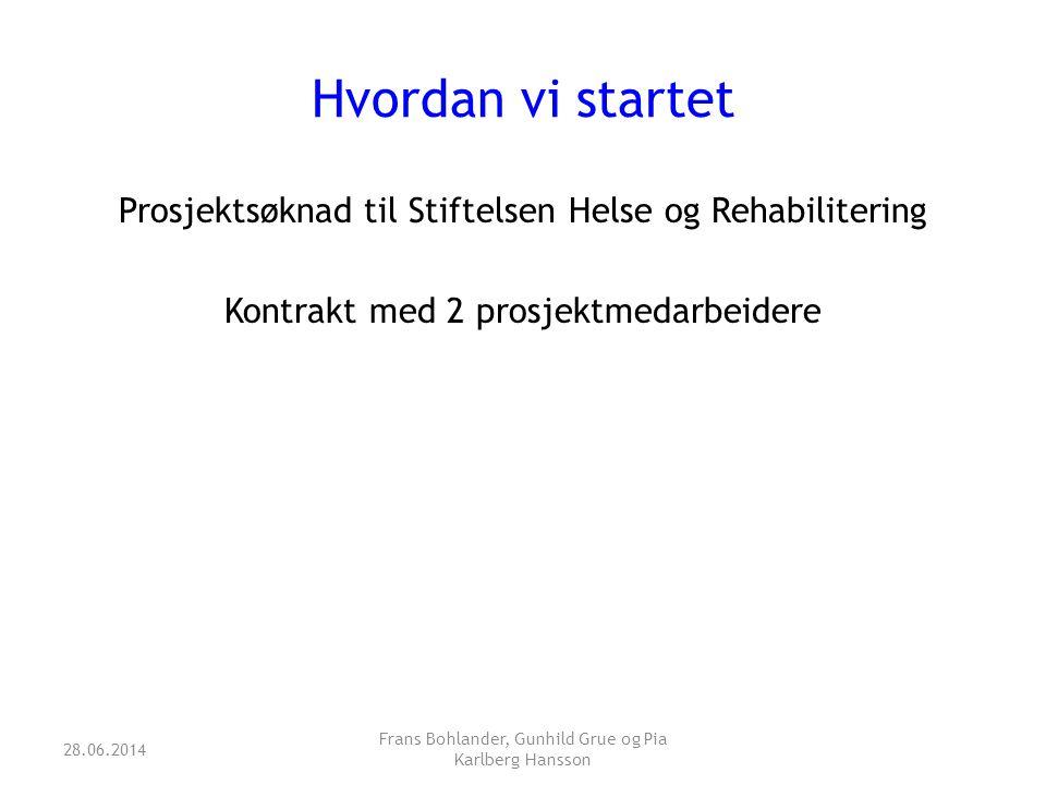 Hvordan vi startet Prosjektsøknad til Stiftelsen Helse og Rehabilitering Kontrakt med 2 prosjektmedarbeidere 28.06.2014 Frans Bohlander, Gunhild Grue