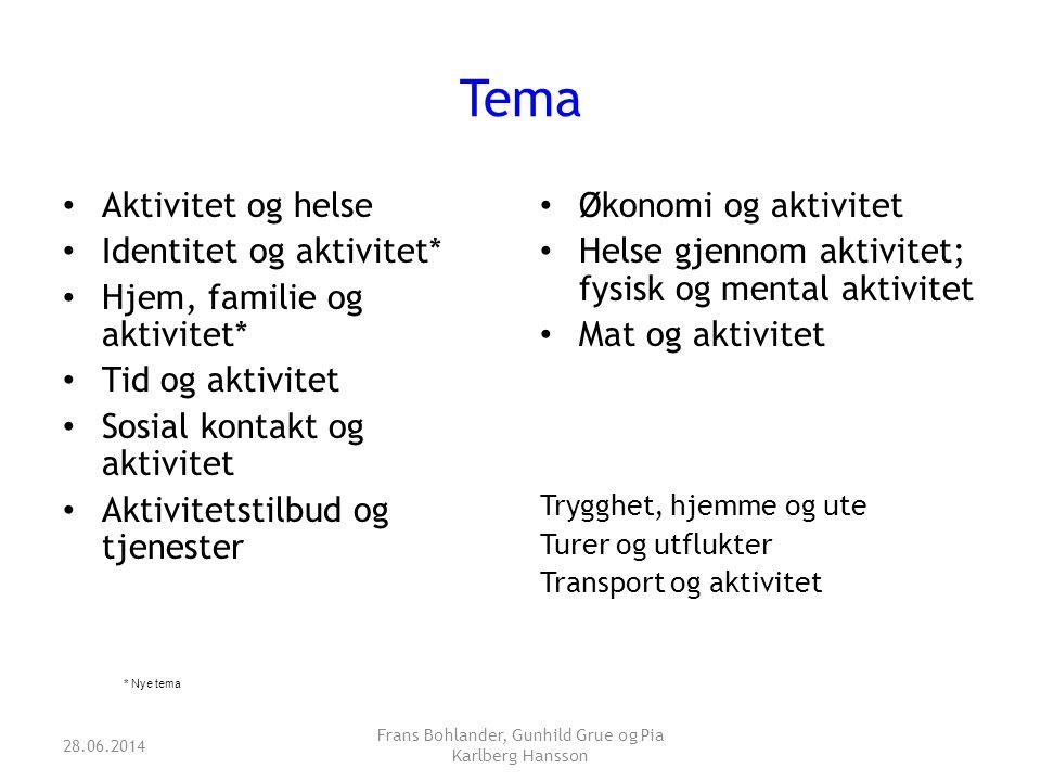 Tema • Aktivitet og helse • Identitet og aktivitet* • Hjem, familie og aktivitet* • Tid og aktivitet • Sosial kontakt og aktivitet • Aktivitetstilbud