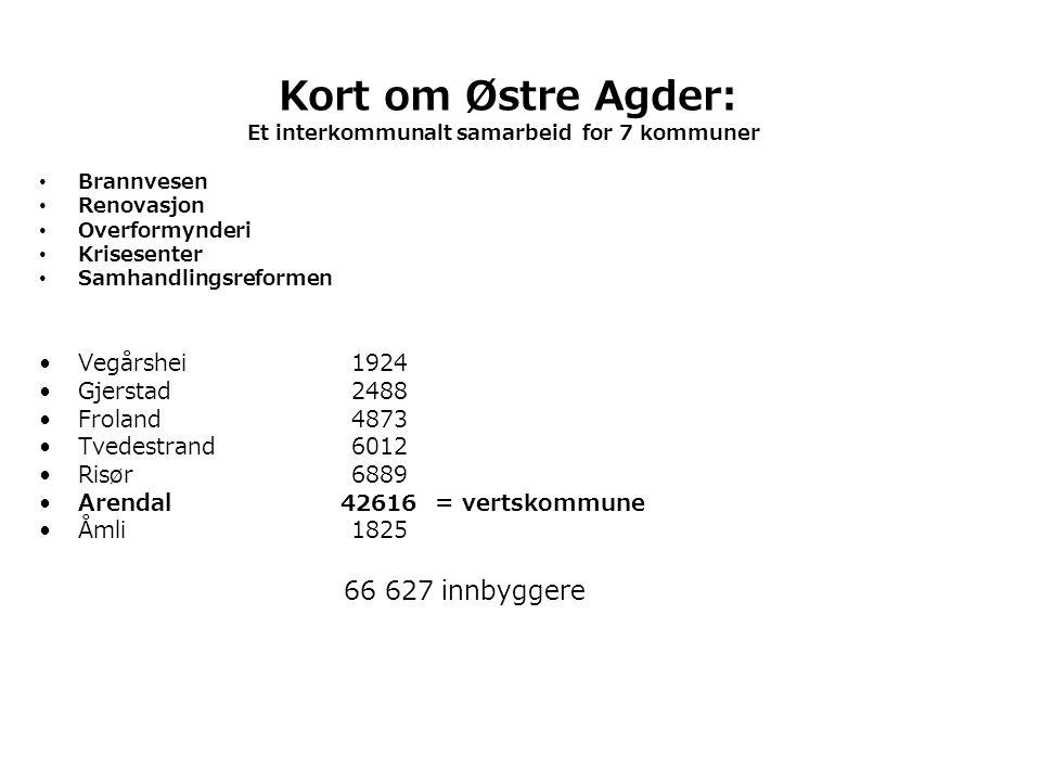 Kort om Østre Agder: Et interkommunalt samarbeid for 7 kommuner • Brannvesen • Renovasjon • Overformynderi • Krisesenter • Samhandlingsreformen •Vegår