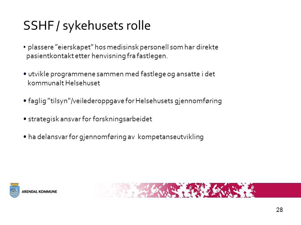 """28 SSHF / sykehusets rolle • plassere """"eierskapet"""" hos medisinsk personell som har direkte pasientkontakt etter henvisning fra fastlegen. • utvikle pr"""