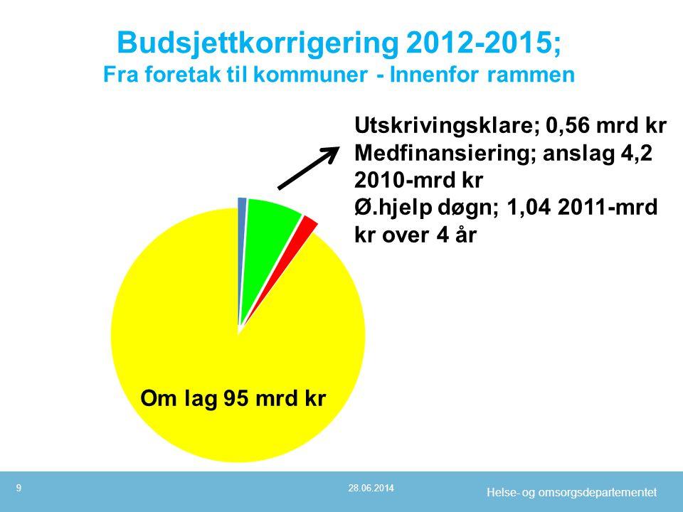 Helse- og omsorgsdepartementet Budsjettkorrigering 2012-2015; Fra foretak til kommuner - Innenfor rammen 28.06.20149 Utskrivingsklare; 0,56 mrd kr Med