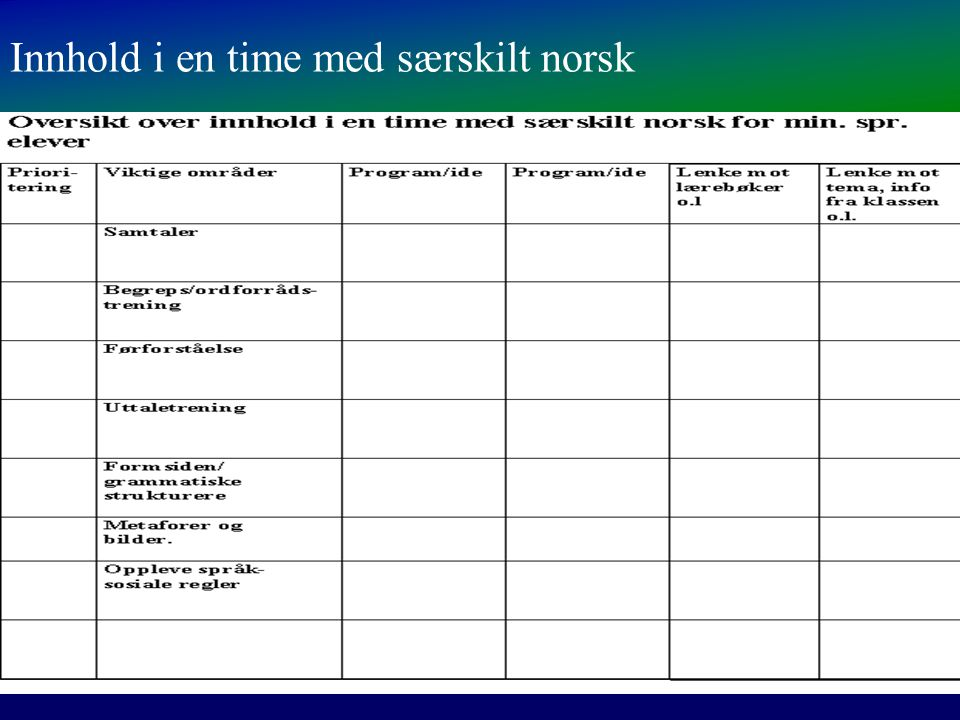 Opplæringen i særskilt norsk må tilrettelegges slik at: Fra Hauge 2004 Elevene får gode muligheter til å samtale De må få begreps/ordforrådstrening.(E