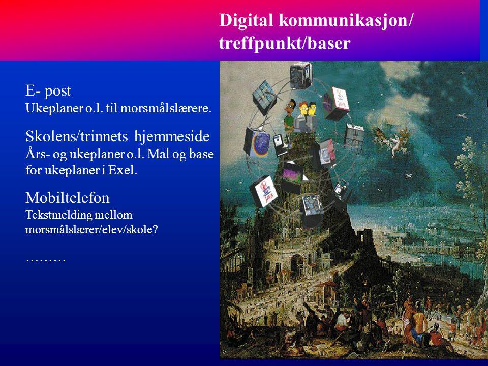 """Treffpunkt for norsklærer/kontaktlærer og morsmålslærere Tospråklig fagopplæring Noahylle/noakrok /noa-rom eller """"Internasjonalt rom"""""""