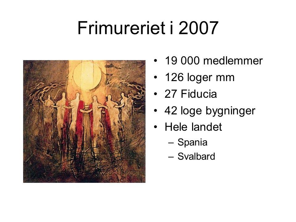 Frimureriet i 2007 •19 000 medlemmer •126 loger mm •27 Fiducia •42 loge bygninger •Hele landet –Spania –Svalbard